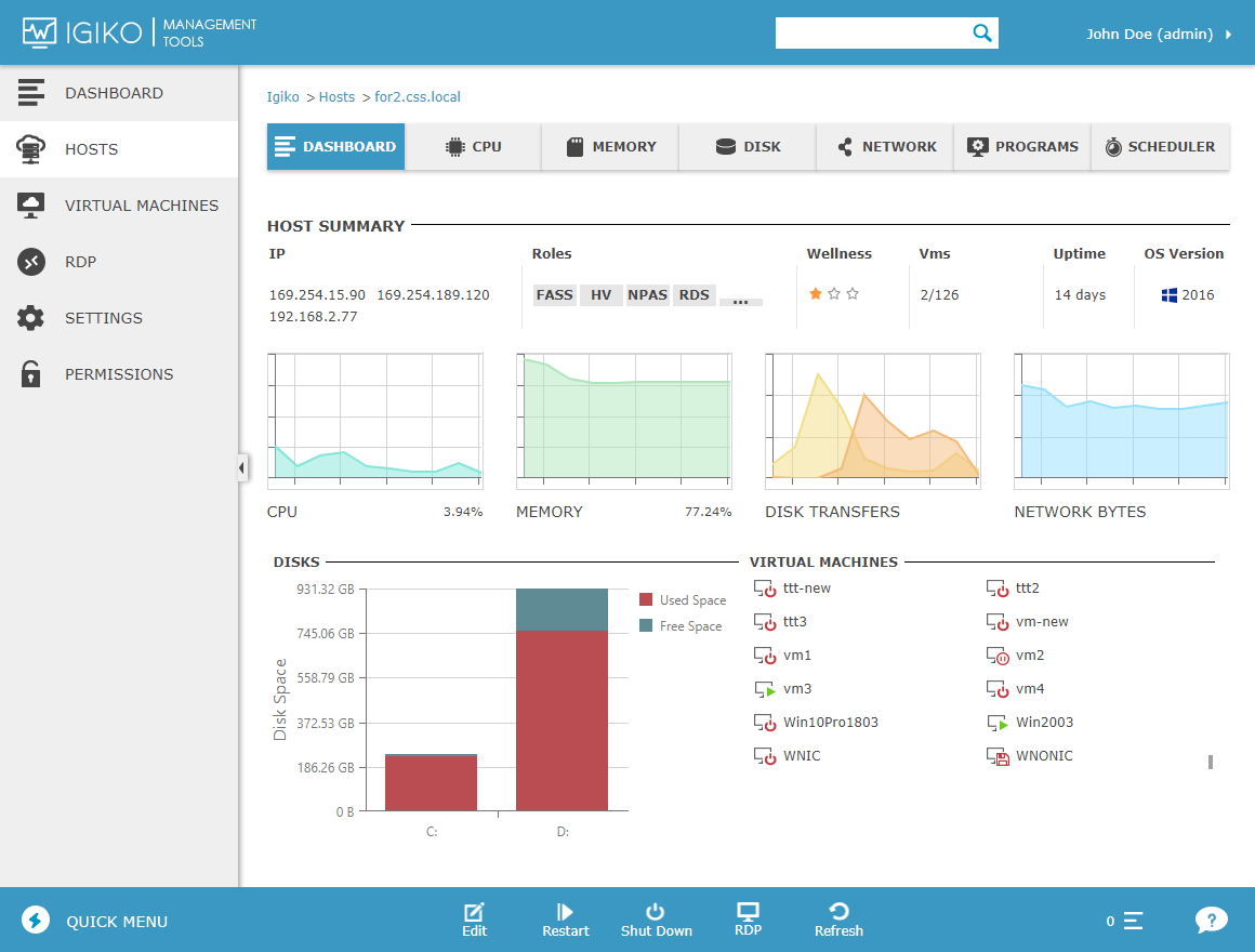 igiko monitoring host dashboard